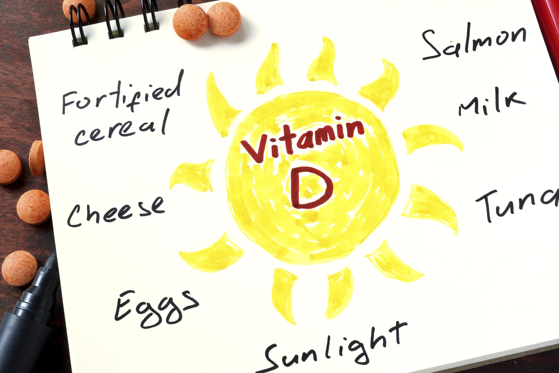 Vitamin D – Hormone Extraordinaire